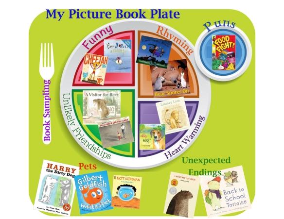 my PB plate2